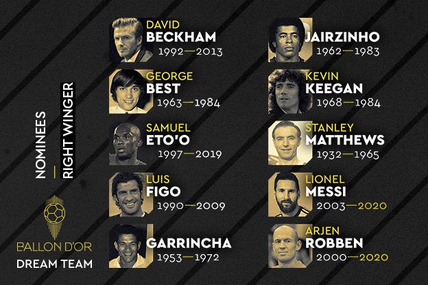 بهترین وینگرهای راست تاریخ فوتبال از نگاه فرانس فوتبال