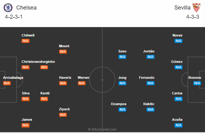 چلسی- سویا- لیگ قهرمانان اروپا- اروپا
